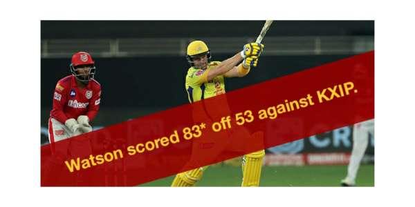Watson scored 83* off 53 against KXIP